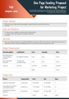 One Page Funding Proposal For Marketing Project Presentation Report Infographic PPT PDF Document