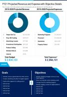 One Page Fy21 Projected Revenue And Expense With Objective Details Report Infographic PPT PDF Document