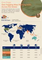One Page Geo Tagging Map Showing Sales Across The Globe Presentation Report Infographic PPT PDF Document