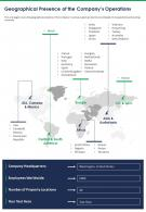One Page Geographical Presence Of The Companys Operations Presentation Report Infographic PPT PDF Document