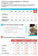 One Page Group Counselling Highlights In Different Academic Years Infographic PPT PDF Document