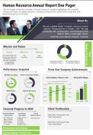 One Page Human Resource Annual Report One Pager Presentation Report Infographic Ppt Pdf Document