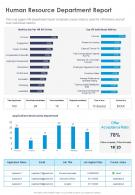 One Page Human Resource Department Report Presentation Report Infographic PPT PDF Document