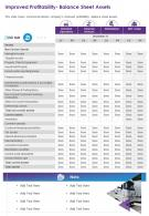One Page Improved Profitability Balance Sheet Assets Template 182 Infographic PPT PDF Document