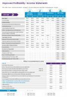 One Page Improved Profitability Income Statements Template 185 Infographic PPT PDF Document