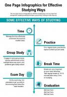 One Page Infographics For Effective Studying Ways Presentation Report Infographic PPT PDF Document