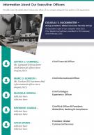 One Page Information About Our Executive Officers Infographic PPT PDF Document