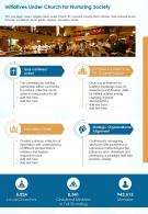 One Page Initiatives Under Church For Nurturing Society Presentation Report Infographic PPT PDF Document