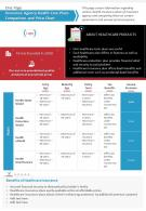 One Page Insurance Agency Health Care Plans Comparison And Price Chart Report Infographic PPT PDF Document