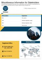 One Page Investors Presentation Report Infographic PPT PDF Document