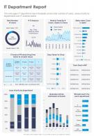 One Page IT Department Report Presentation Report Infographic PPT PDF Document