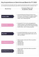 One Page Key Acquisitions On Semi Annual Basis For FY 2020 Presentation Report Infographic PPT PDF Document