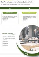 One Page Key Areas Focused To Enhance Business Value Presentation Report Infographic PPT PDF Document