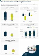 One Page Key Financial Metrics And Working Capital Details Infographic PPT PDF Document