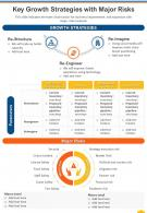 One Page Key Growth Strategies With Major Risks Template 335 Report Infographic PPT PDF Document