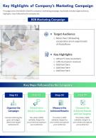 One Page Key Highlights Of Companys Marketing Campaign Presentation Report Infographic PPT PDF Document