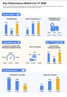 One Page Key Performance Metrics For FY 2020 Presentation Report Infographic PPT PDF Document