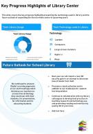 One Page Key Progress Highlights Of Library Center Template 477 Report Infographic PPT PDF Document