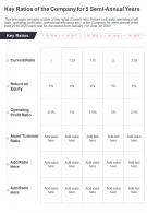 One Page Key Ratios Of The Company For 5 Semi Annual Years Presentation Infographic PPT PDF Document
