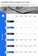 One Page Key Ratios Of The Company For 5 Years Template 244 Presentation Report Infographic PPT PDF Document