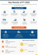 One Page Key Results Of FY 2020 Template 336 Presentation Report Infographic PPT PDF Document