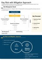 One Page Key Risk With Mitigation Approach Presentation Report Infographic PPT PDF Document
