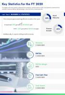 One Page Key Statistics For The FY 2020 Presentation Report Infographic PPT PDF Document