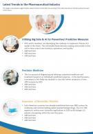 One Page Latest Trends In The Pharmaceutical Industry Template 466 Report Infographic PPT PDF Document