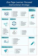 One Page Learner Focused Instructional Strategy Presentation Report Infographic PPT PDF Document