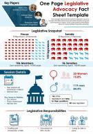 One Page Legislative Advocacy Fact Sheet Template Presentation Report Infographic PPT PDF Document