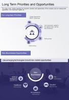One Page Long Term Priorities And Opportunities Presentation Report Infographic PPT PDF Document