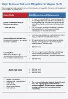 One Page Major Business Risks And Mitigation Strategies 1 Of 2 Template 111 Infographic PPT PDF Document