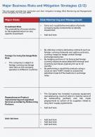 One Page Major Business Risks And Mitigation Strategies 2 Of 2 Template 112 Infographic PPT PDF Document