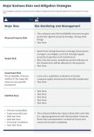 One Page Major Business Risks And Mitigation Strategies Presentation Report Infographic PPT PDF Document