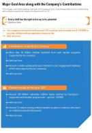 One Page Major Goal Area Along With The Companys Contributions Presentation Report Infographic PPT PDF Document