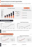 One Page Market Analysis For Growth Opportunities Presentation Report Infographic PPT PDF Document