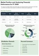 One Page Market Position And Analyzing Financial Performance For FY 2020 PPT PDF Document