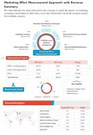 One Page Marketing Effort Measurement Approach With Revenue Summary Report Infographic PPT PDF Document