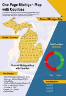One Page Michigan Map With Counties Presentation Report Infographic PPT PDF Document