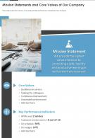 One Page Mission Statements And Core Values Of Our Company Report Infographic PPT PDF Document