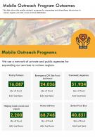 One Page Mobile Outreach Program Outcomes Presentation Report Infographic PPT PDF Document