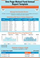 One Page Mutual Funds Annual Report Template Presentation Report Infographic PPT PDF Document