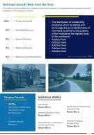 One Page National Awards Won Over The Year Presentation Report Infographic PPT PDF Document