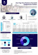 One Page New Business Essential Components Outline Presentation Report Infographic PPT PDF Document