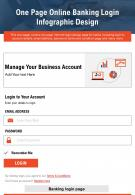 One Page Online Banking Login Infographic Design Presentation Report Infographic PPT PDF Document