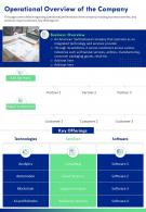 One Page Operational Overview Of The Company Template 130 Presentation Report Infographic PPT PDF Document