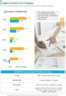 One Page Organic Growth Of Our Company Presentation Report Infographic PPT PDF Document