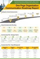 One Page Organization Communication Roadmap Report Presentation PPT PDF Document