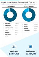 One Page Organizational Revenue Generated With Expenses Report Infographic PPT PDF Document