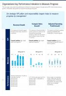 One Page Organizations Key Performance Indicators To Measure Progress Infographic PPT PDF Document